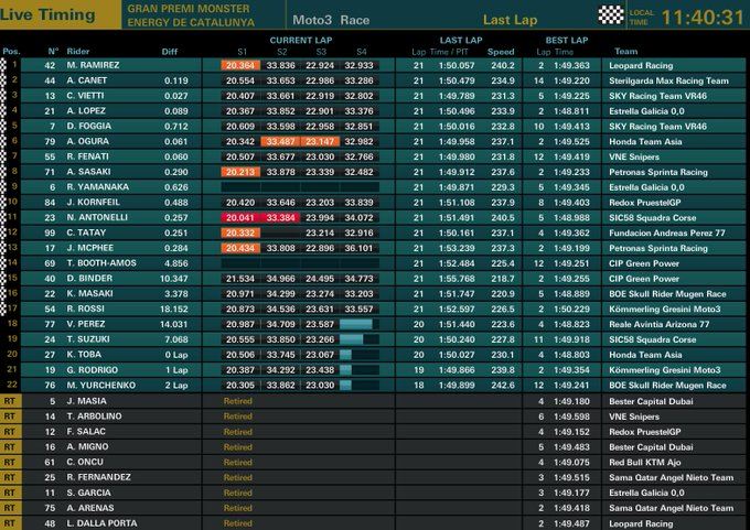 moto3race.jpg